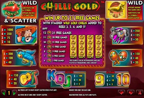 Таблиця виплат в апараті Chilli Gold
