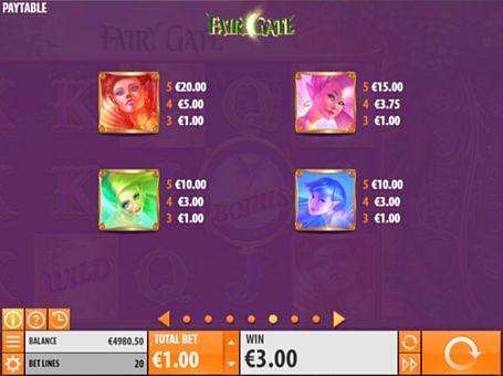 Таблиця виплат в апараті Fairy Gate