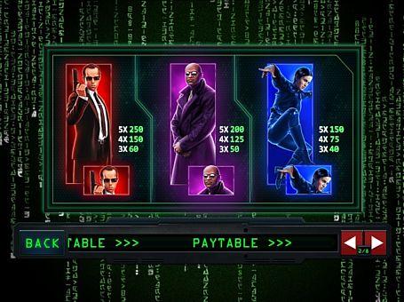 Таблиця виплат в апараті Matrix