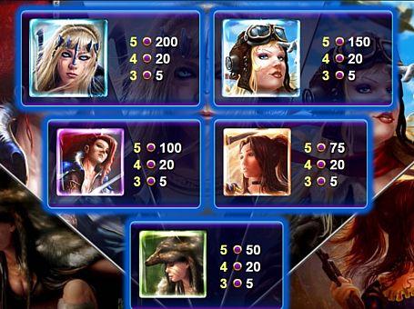 Таблиця виплат в апараті Renegades