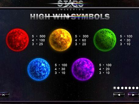 Таблиця виплат в апараті Stars Awakening