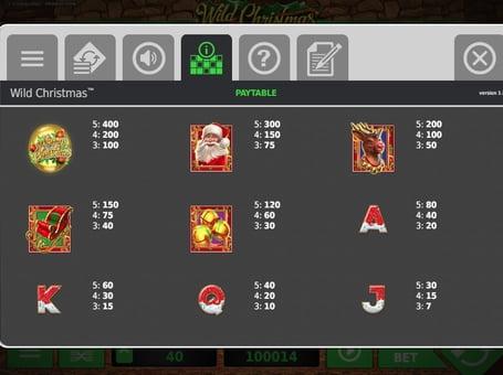 Виплати за символи в апараті Wild Christmas