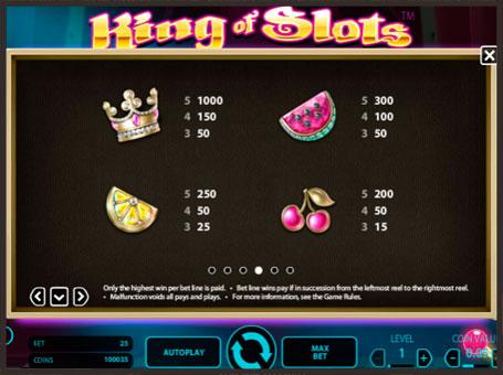 Таблиця виплат в King of Slots