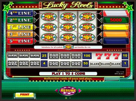 Правила гри на автоматі Lucky Reels