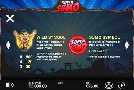 Символи і коефіцієнти автомата Super Sumo