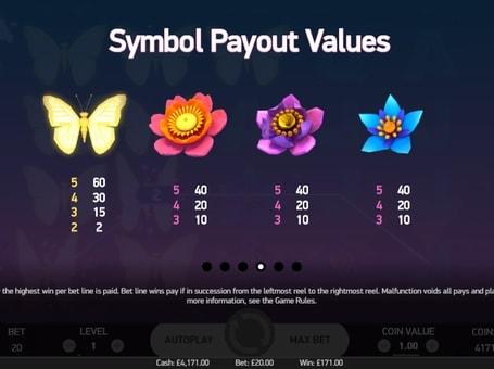 Таблиця виплат в грі Butterfly Staxx