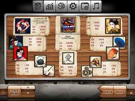 Виплати за символи в грі Geisha