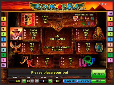Таблиця виплат онлайн автомата Book of Ra Deluxe