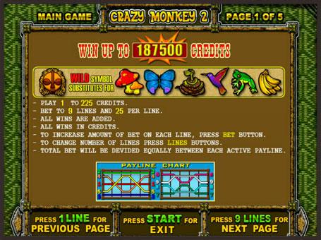 Правила гри на апараті Crazy Monkey 2