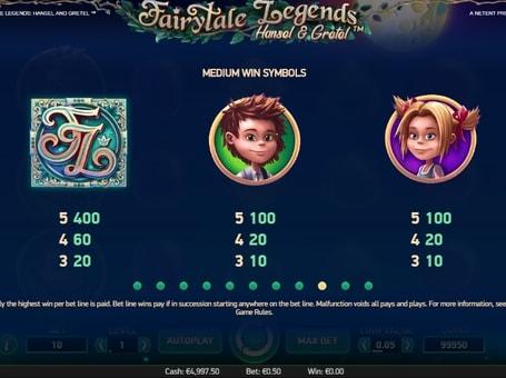 Таблиця виплат виплат в ігровому апараті Hansel and Gretel