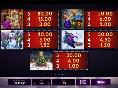 Таблиця виплат в ігровому апараті Happy Holidays