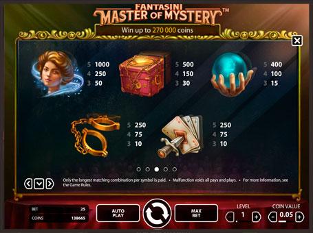 Виплати в слоті Fantasy: Master of Mystery