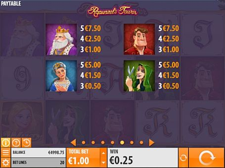 Таблиця виплат в онлайн апараті Rapunzel's Tower