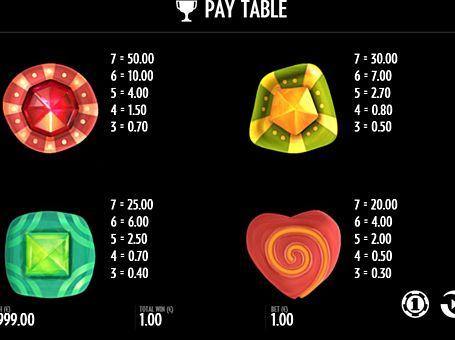Таблиця виплат в онлайн апараті Well of Wonders