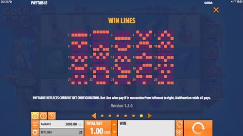 Лінії виплат в онлайн грі Gold Lab
