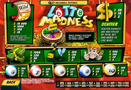 Таблиця виплат в онлайн слоті Lotto Madness