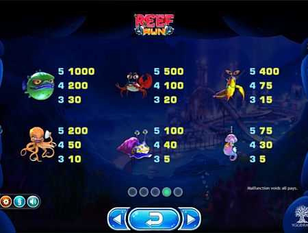 Таблица выплат в Reef Run онлайн