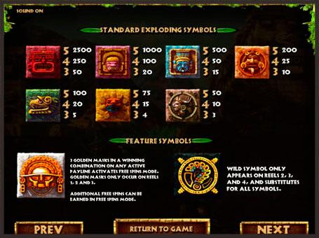 Таблиця виплат і особливі символи в Rook`s Revenge