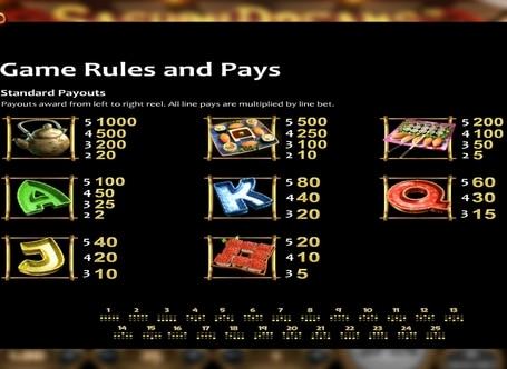 Правила гри і виплати в слоті Sashimi Dreams