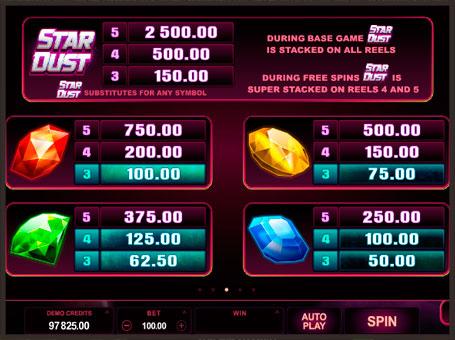Таблиця з виплатами в слоті Star Dust