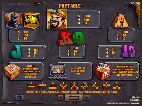 Таблиця виплат ігрового апарата Gold Rush