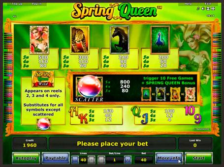 Символи ігрового автомата Queen of Spring