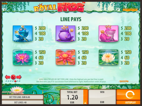 Символи ігрового автомата Royal Frog