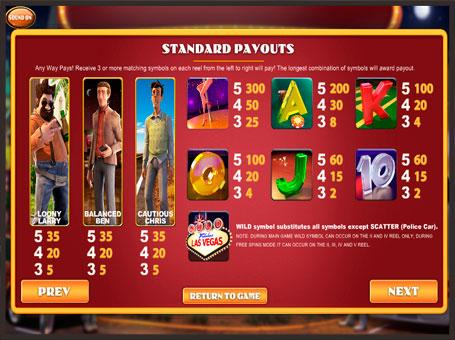 Таблиця виплат в онлайн автоматі Weekend in Vegas